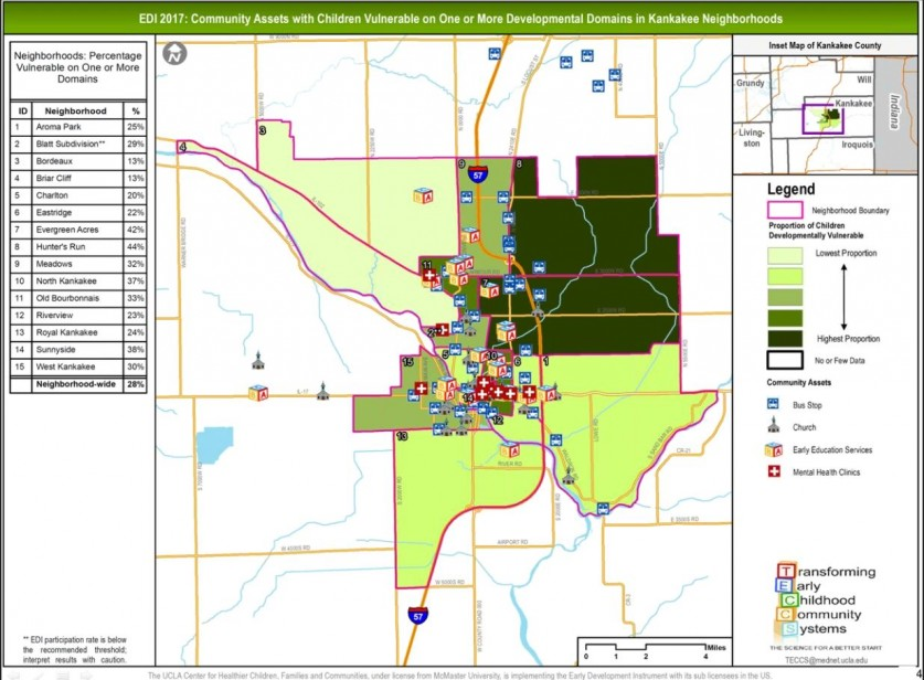 EDI results Kankakee County
